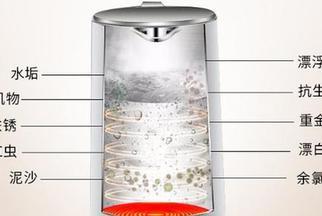 """健康饮水去除""""杂质"""" 家用净水设备到底有没有用?"""