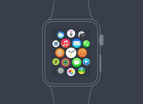 你知道谁最喜爱Apple Watch吗?