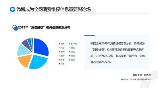 http://www.xqweigou.com/kuajingdianshang/114423.html