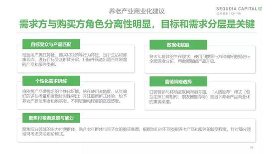 中国城市养老消费洞察报告:当银发人群驱动朝阳产业