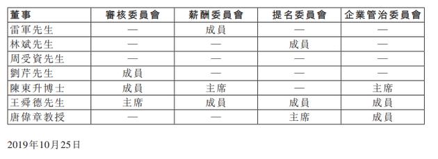 必赢交易系统 山东部分省属企业董事长年薪公布,兖矿董事长年薪低于高管