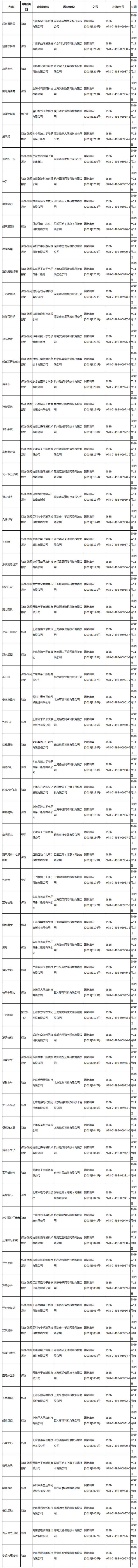 外围与竞彩对冲保本打法,今日报价:扬州在售楼盘报价动态信息(9.29)