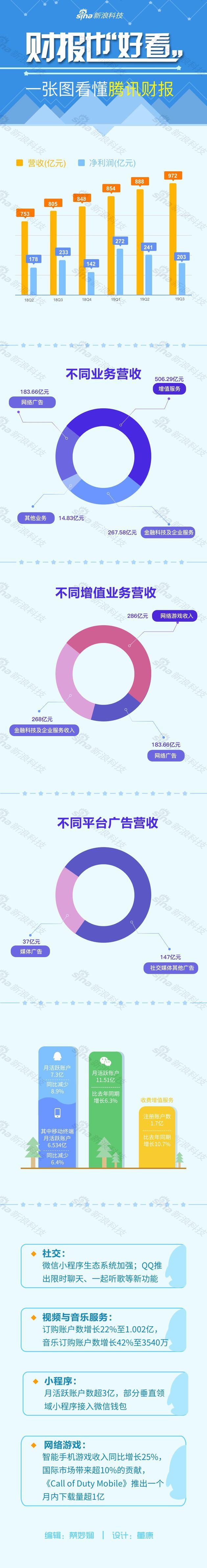 「赢伽娱乐注册app下载」上海税务局回应