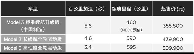 「足球打外围」巨星医疗控股12月6日回购33.00万股 耗资44.70万港币