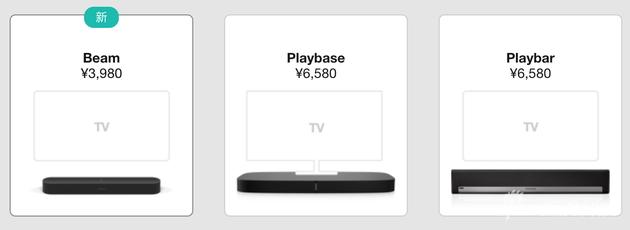 Sonos三款电视音响