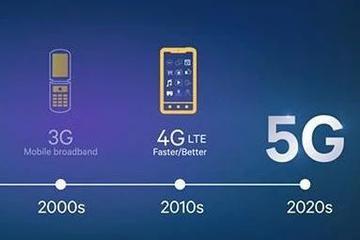 谁能赢得5G的全球竞争?