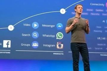 Facebook最重要的四个决策