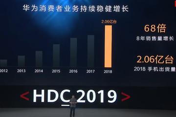 余承东:过去8年华为手机销量增长68倍
