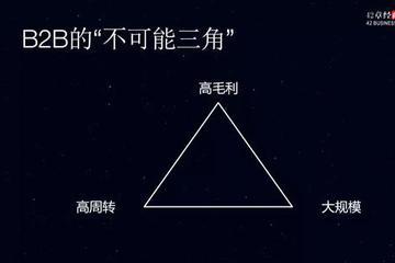 "B2B的""不可能三角"""