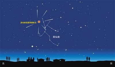 英仙座流星雨輻射點位置示意圖作者供圖