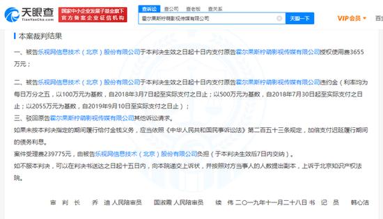因著作权许可使用合同纠纷,乐视网被判向柠萌影视支付3655万元
