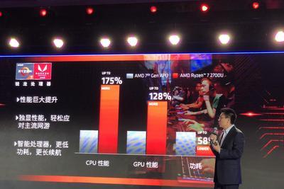 AMD联合OEM厂商发多款锐龙处理器新品:英特尔尴尬了