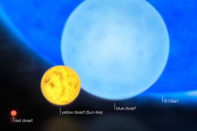 质量最大的恒星什么样?质量是太阳的300倍以上