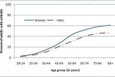 """怕衰老?这个""""年轻因子""""了解一下"""