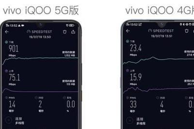 网络兼职信息_iQOO 5G手机测试 峰值下载速率达到了4G的38.5倍