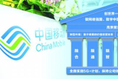 中国移动:步入转型升级关键期 借力5G拓展新空间_网赚新闻网