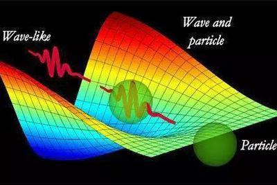 南大科学家实现光子波态与粒子态的可控量子叠加