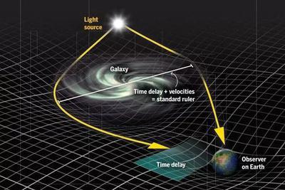 创业成功的大学生项目_宇宙最大争议升级!宇宙的真实年龄,只有114亿岁?