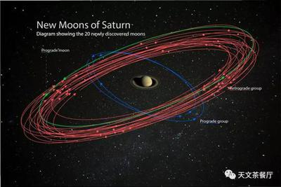 教科书又要改!土星新增20颗卫星把木老大推下宝座