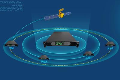 提供高精度定位和时间频率产品,「星汉科技」发力北斗行业应用