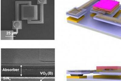 KIST突破性技术:可以使用智能手机摄像头检测体温
