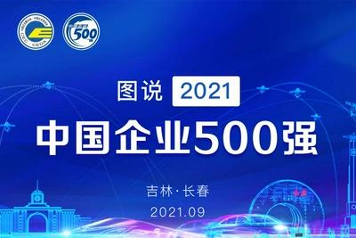 2021中国企业500强榜单出炉!