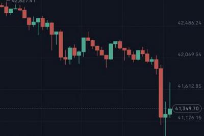 币圈地震!59亿元比特币流出 巨头交易平台集体退出