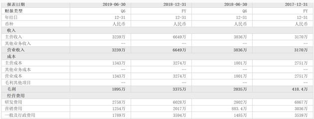 君悦娱乐场会员注册 - 阿美股票在本地广受投资者欢迎