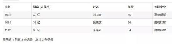 """88亚洲城手机官网游戏_中央部门""""晒账本"""":花了什么钱 做了什么事"""