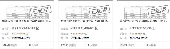 <b>贾跃亭这笔资产第三次拍卖:起拍价降1亿元 仍流拍了</b>