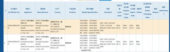OPPO电视要来了:55英寸和65英寸通过3C认证