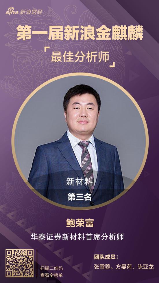 鲍荣富获金麒麟最佳分析师新材料第三名(附投资观点)