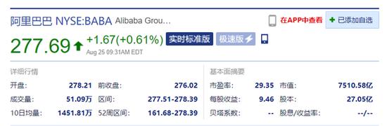 阿里美股开盘涨0.79% 蚂蚁集团今日递交招股文件