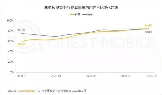 百度收购YY:第三次直播大战开启