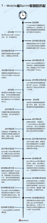 云博线上娱乐·暴雪确实在做新手游 透露由小团队开发