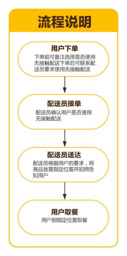 http://www.shangoudaohang.com/wuliu/284778.html