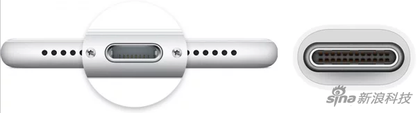 除了iPhone,现在安卓手机几乎都已经采用USB—C接口