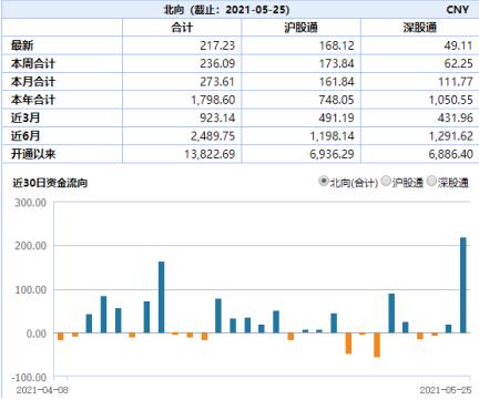 【ETF投资日报】证券ETF大涨4.35%,成交超过40亿元,两大思路布局