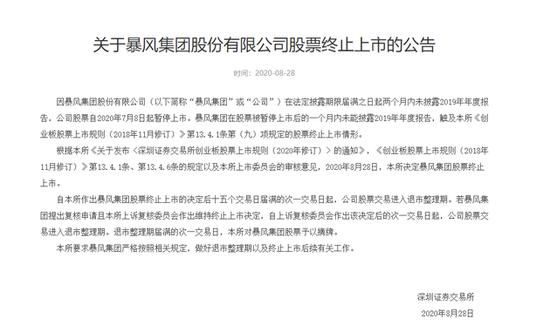 深交所发布暴风集团股份有限公司股票终止上市的公告