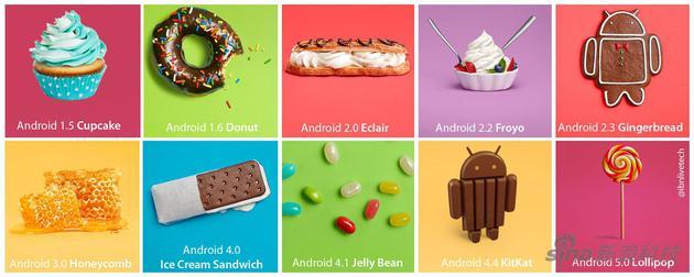 以往部分Android系統甜點名