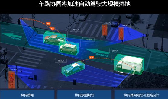 車路協同將加速自動駕駛大規模落地