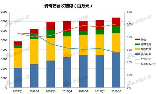洪金宝演赌钱|索尼上半财年营业利润增长17.3% 同比创同期新高