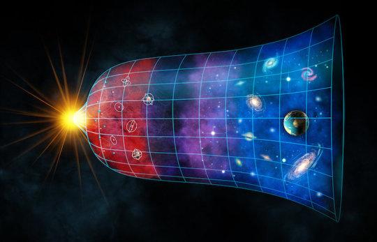 宇宙大爆炸示意图