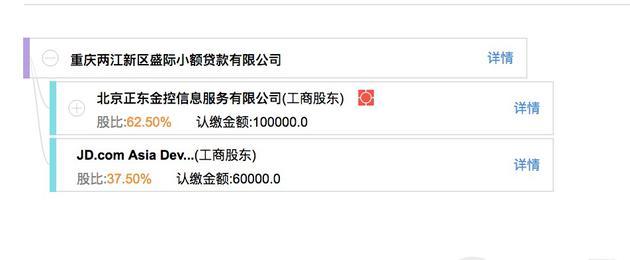 京东白条上报主体股东情况截图,来自天眼查。