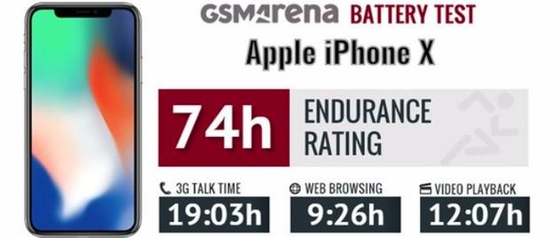 iPhone X續航測試