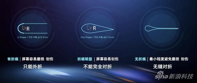 摩托罗拉razr 5G发布:号称折叠无折痕 售价12499元