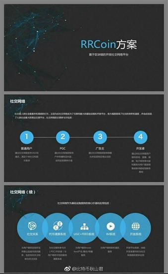 传人人网区块链项目被监管约谈 官方不予置评艳鬼山坟国语