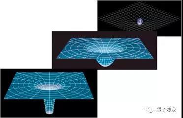 天体使时空弯曲(图片来源网络)