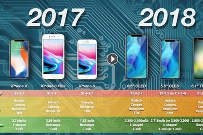 郭明錤:明年三款iPhone电池容量均增大 最高3400mAh