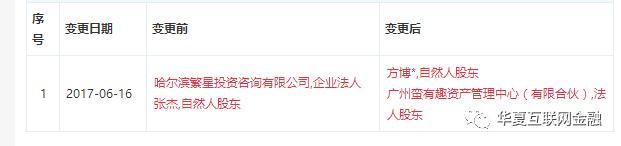 而经查询,哈尔滨繁星投资咨询有限公司是由方博100%持股。